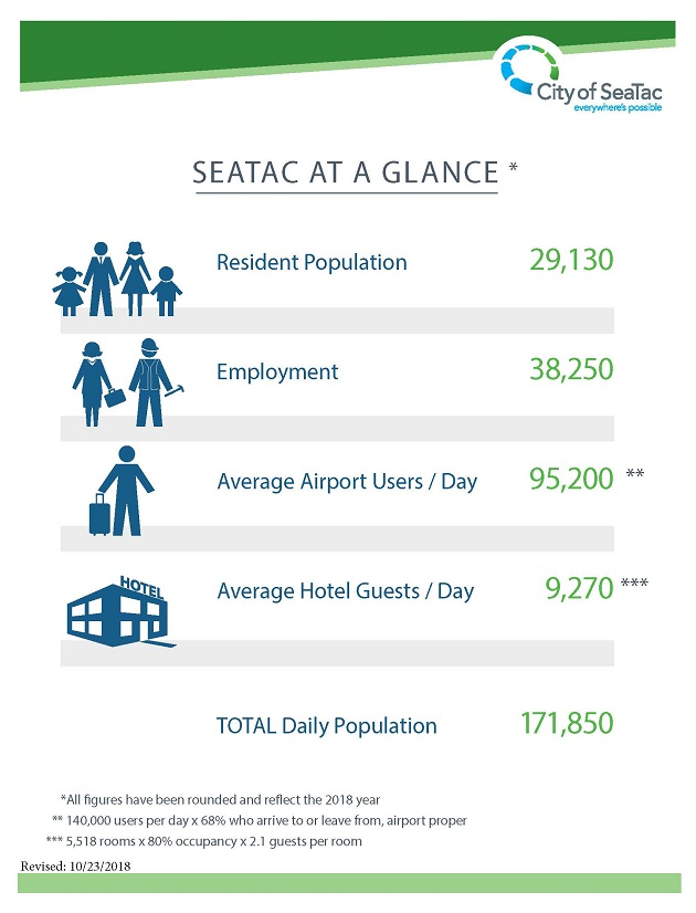 SeaTac at a Glance